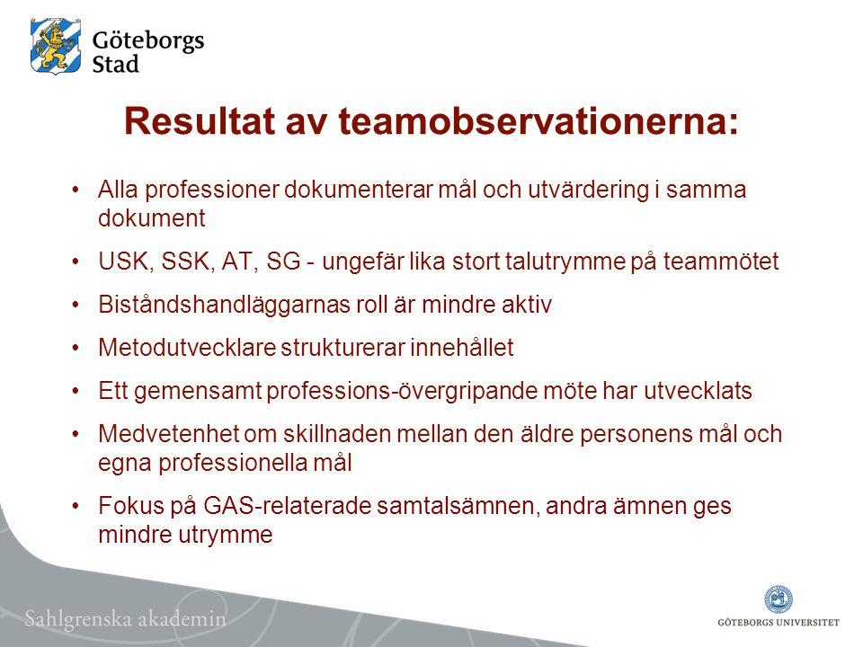Resultat av teamobservationerna: