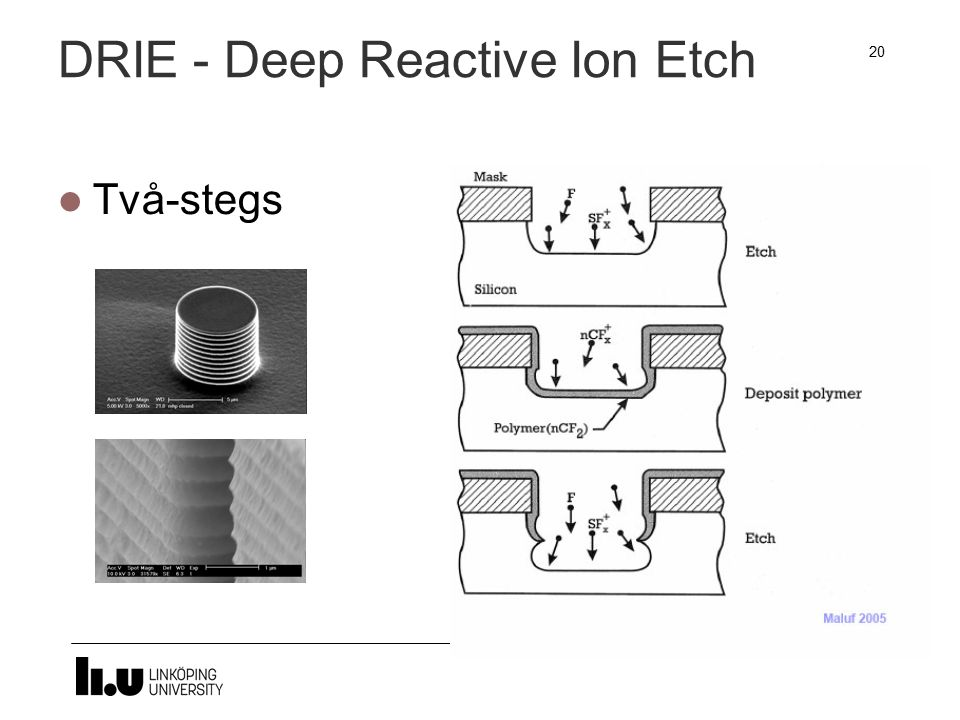 DRIE - Deep Reactive Ion Etch