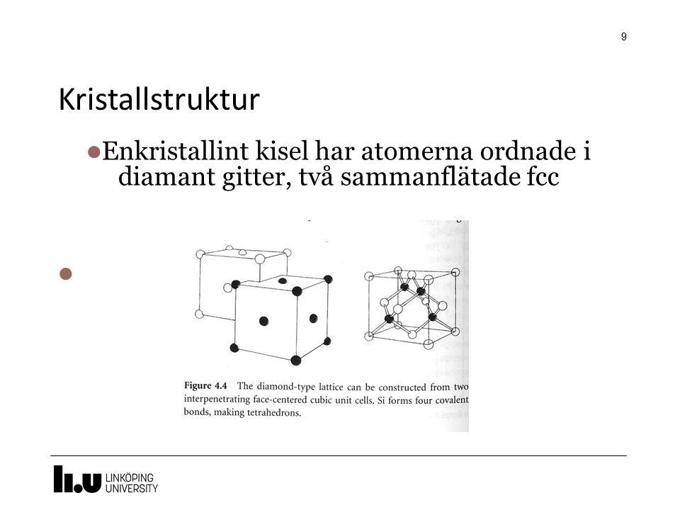 Kristallstruktur Enkristallint kisel har atomerna ordnade i diamant gitter, två sammanflätade fcc.