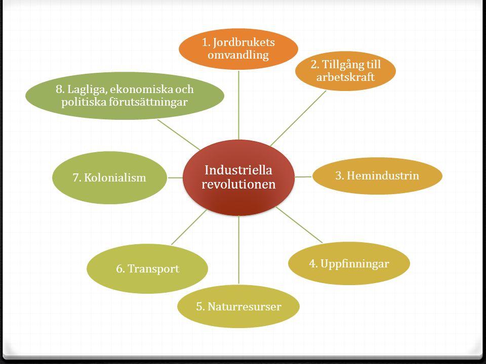 1. Jordbrukets omvandling 2. Tillgång till arbetskraft 3. Hemindustrin