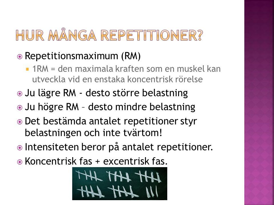 HUR MÅNGA REPETITIONER
