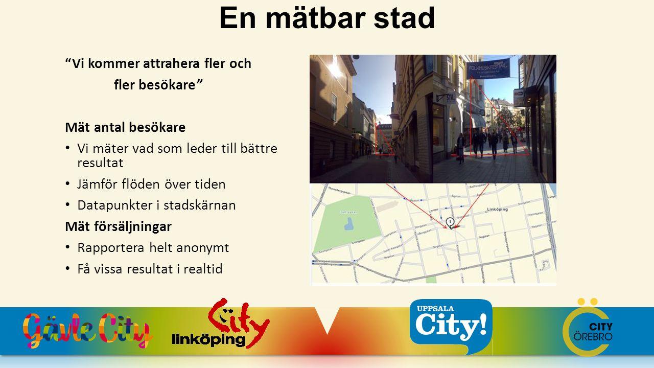 En mätbar stad Vi kommer attrahera fler och fler besökare