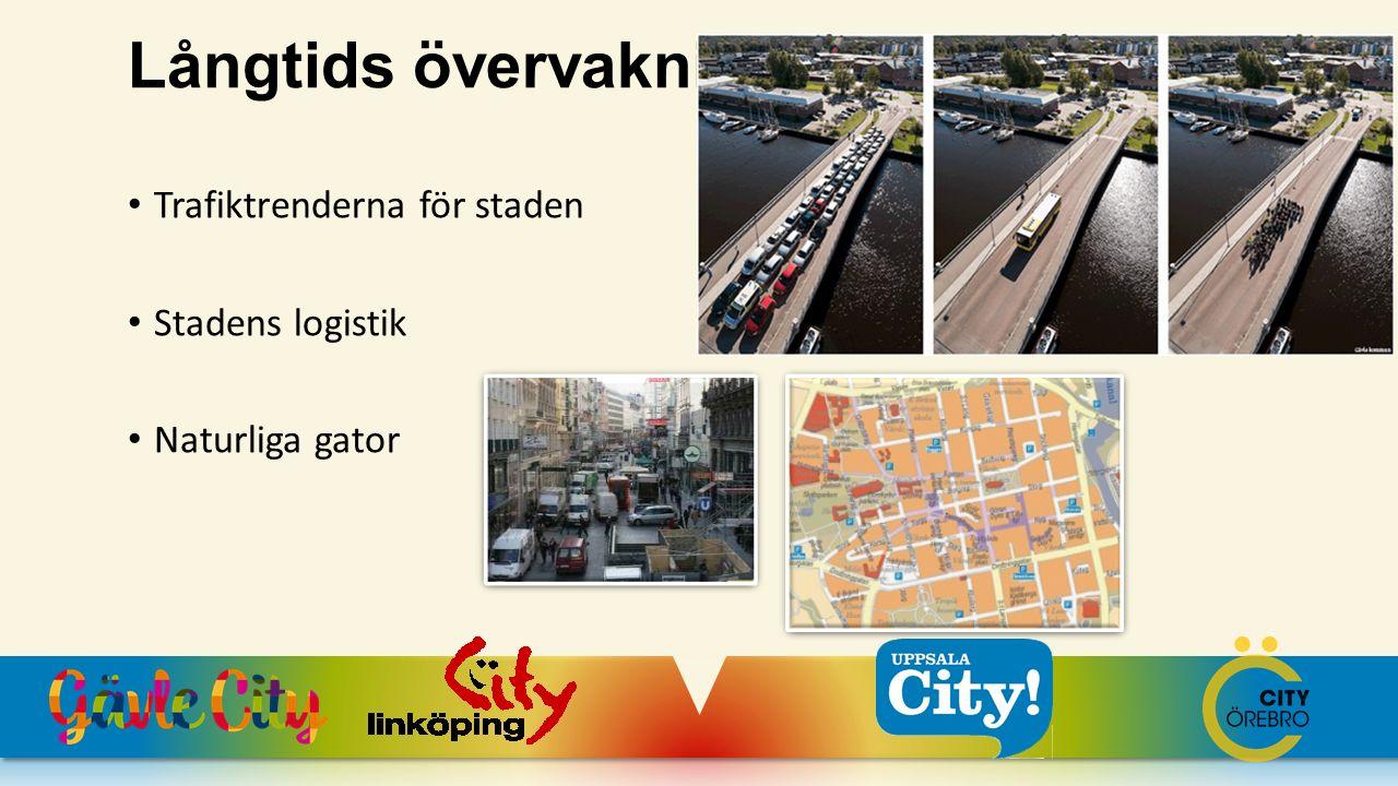 Långtids övervakning Trafiktrenderna för staden Stadens logistik