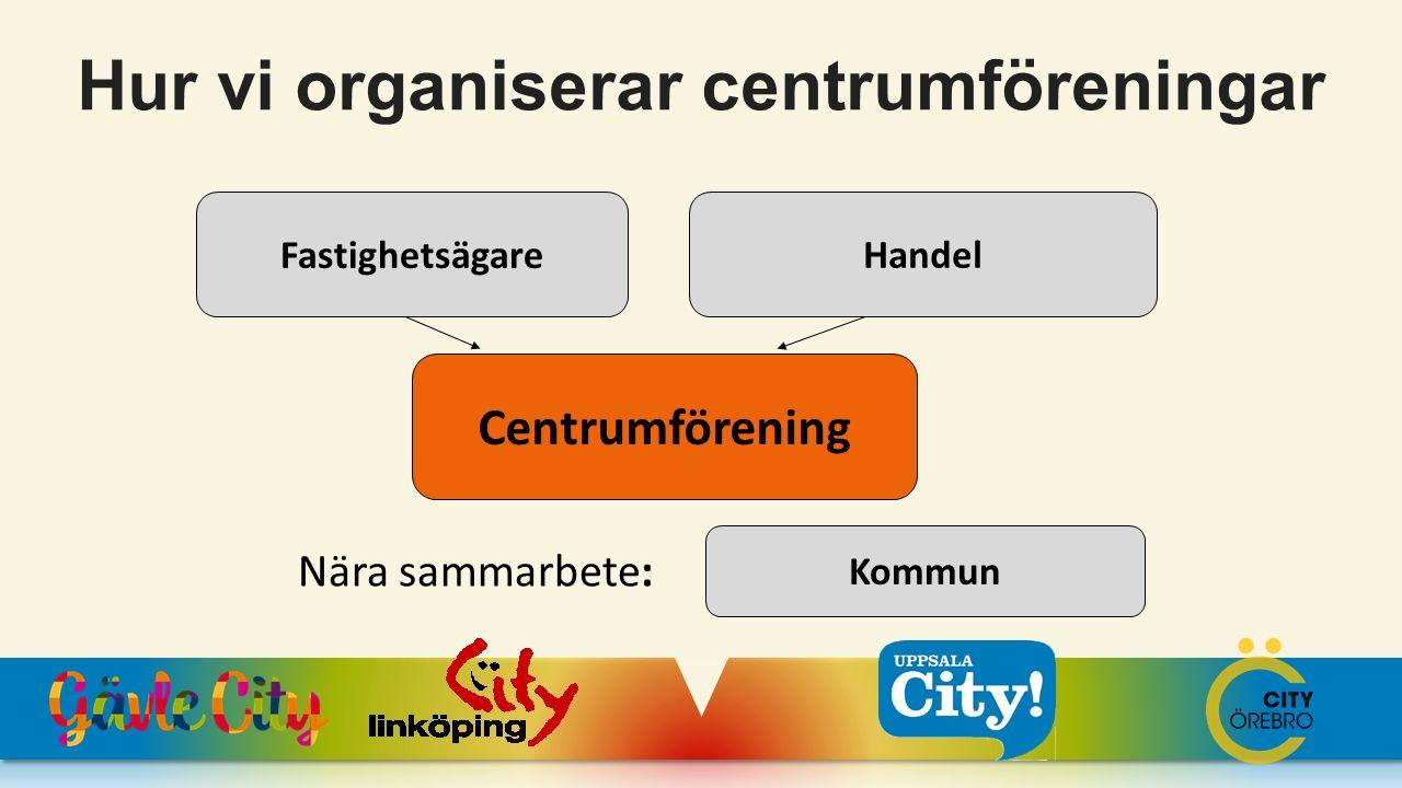 Hur vi organiserar centrumföreningar