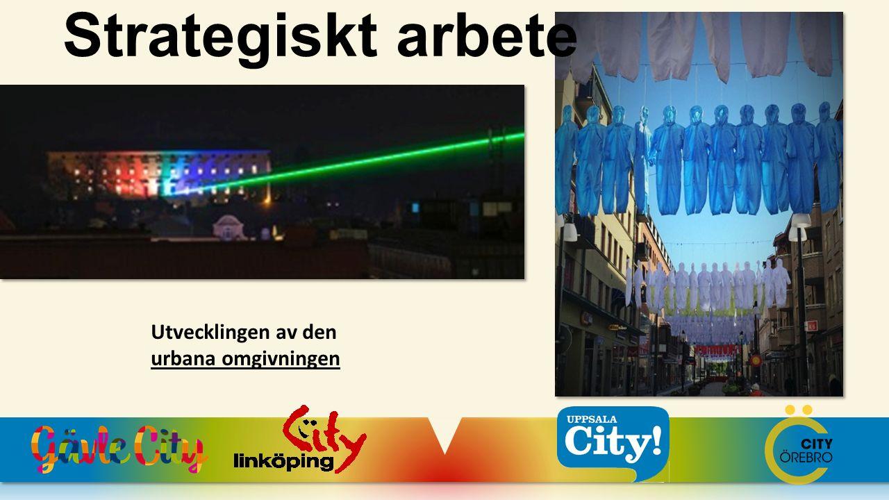 Strategiskt arbete Utvecklingen av den urbana omgivningen Temporära..