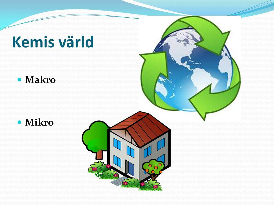Kemis värld Makro Mikro
