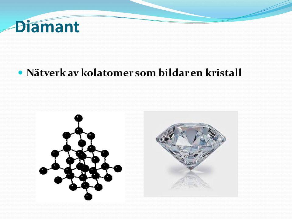 Diamant Nätverk av kolatomer som bildar en kristall