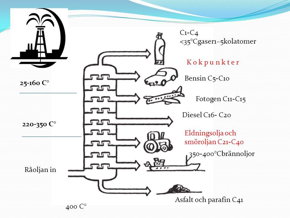 <35°Cgaser1–5kolatomer