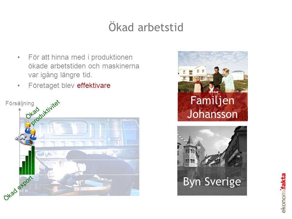Ökad arbetstid Familjen Johansson Byn Sverige