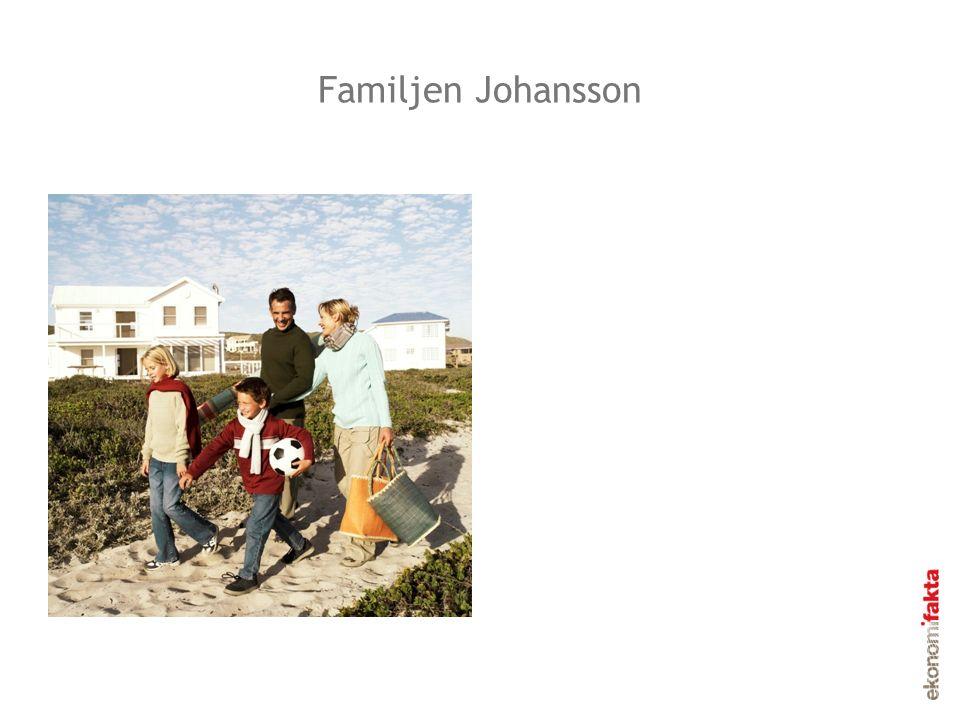 Familjen Johansson