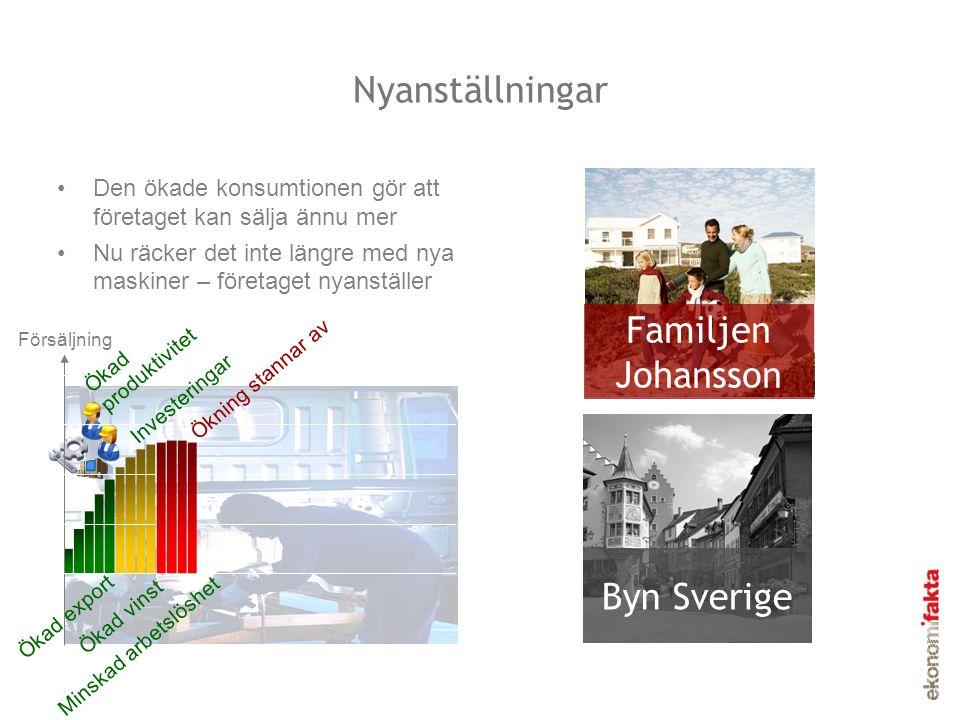 Nyanställningar Familjen Johansson Byn Sverige