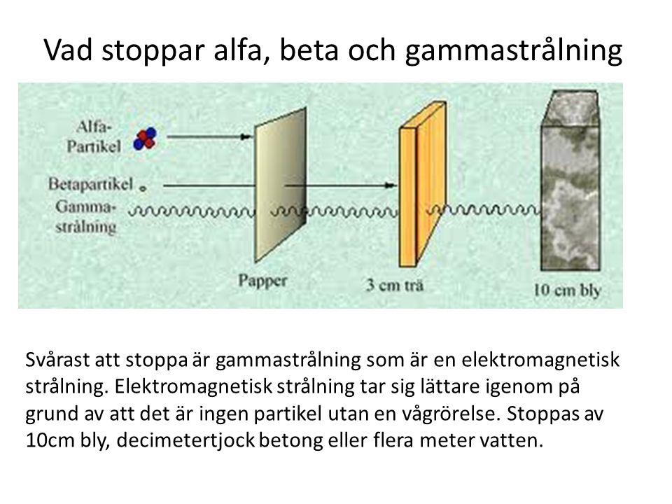 Vad stoppar alfa, beta och gammastrålning