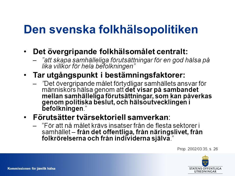 Den svenska folkhälsopolitiken