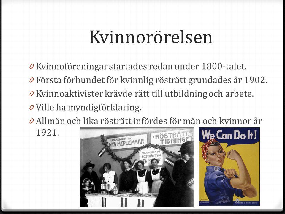 Kvinnorörelsen Kvinnoföreningar startades redan under 1800-talet.