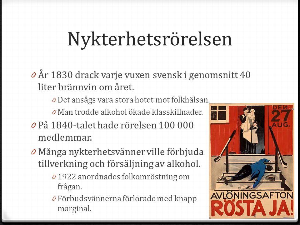 Nykterhetsrörelsen År 1830 drack varje vuxen svensk i genomsnitt 40 liter brännvin om året. Det ansågs vara stora hotet mot folkhälsan.