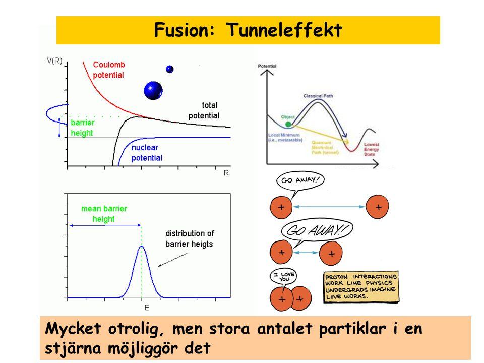 Fusion: Tunneleffekt Mycket otrolig, men stora antalet partiklar i en stjärna möjliggör det