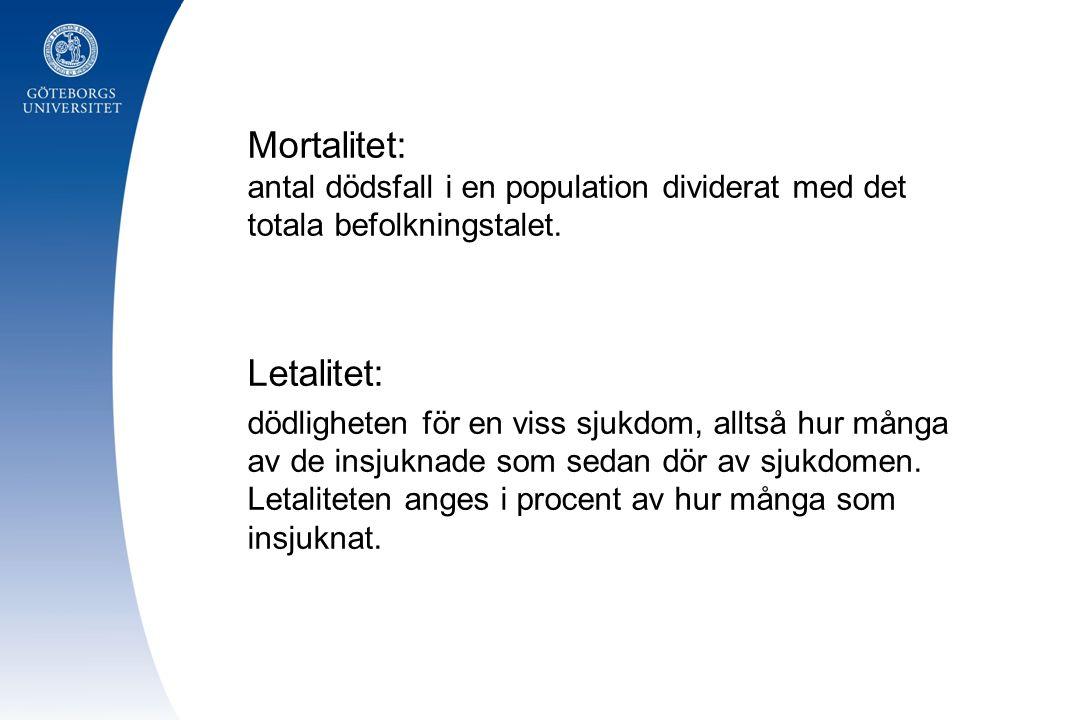 Mortalitet: antal dödsfall i en population dividerat med det totala befolkningstalet.