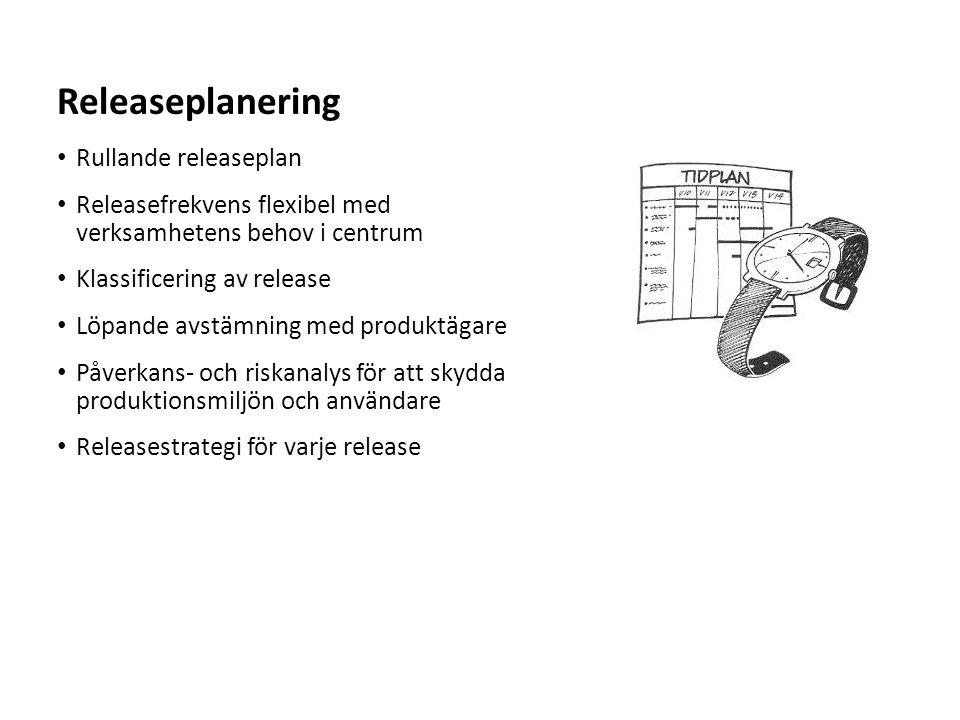 Releaseplanering Rullande releaseplan