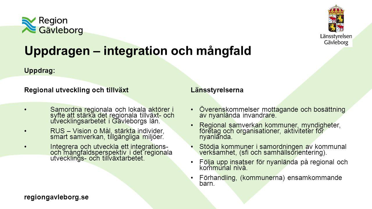 Uppdragen – integration och mångfald