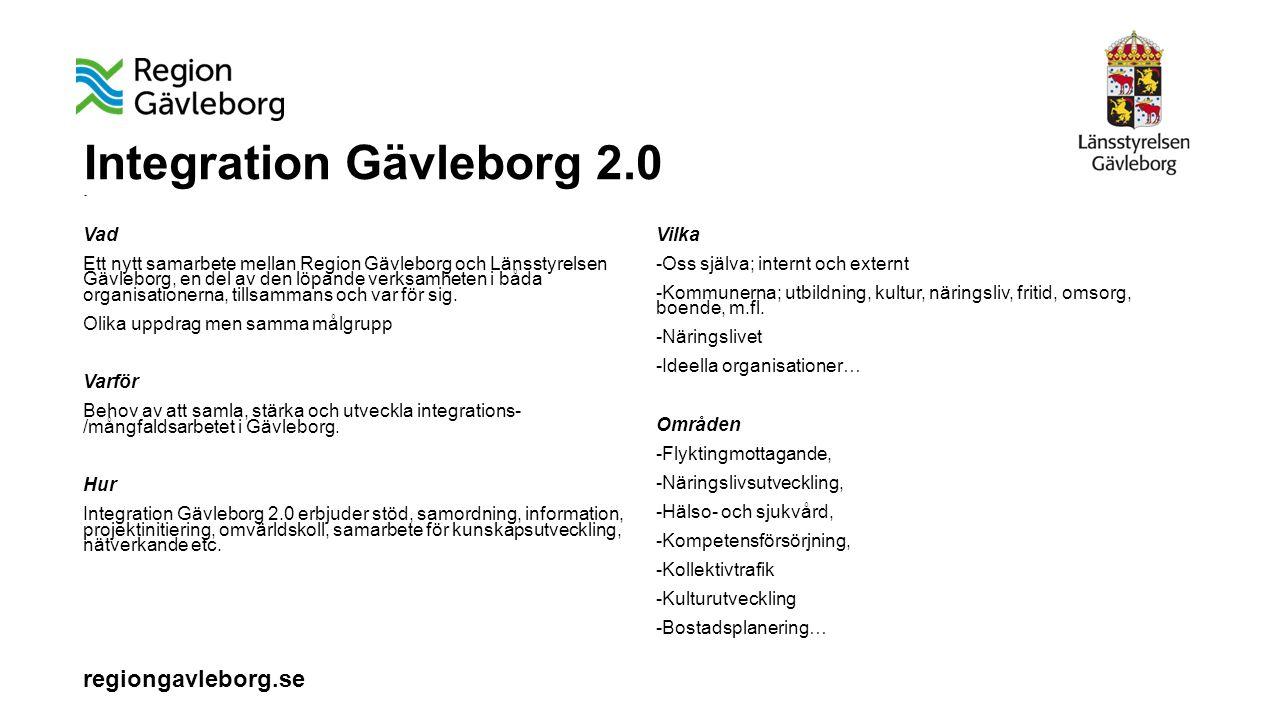 Integration Gävleborg 2.0 -
