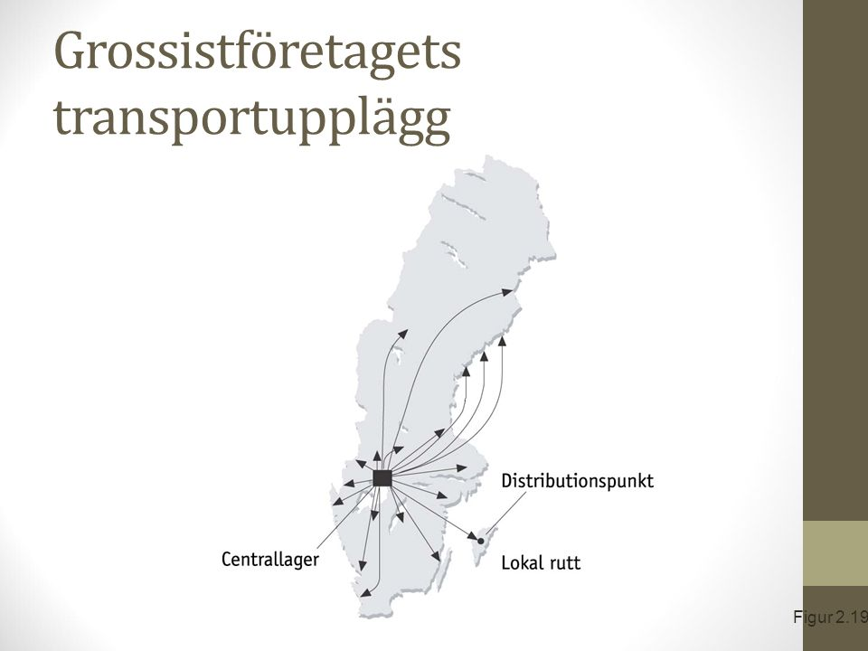 Grossistföretagets transportupplägg