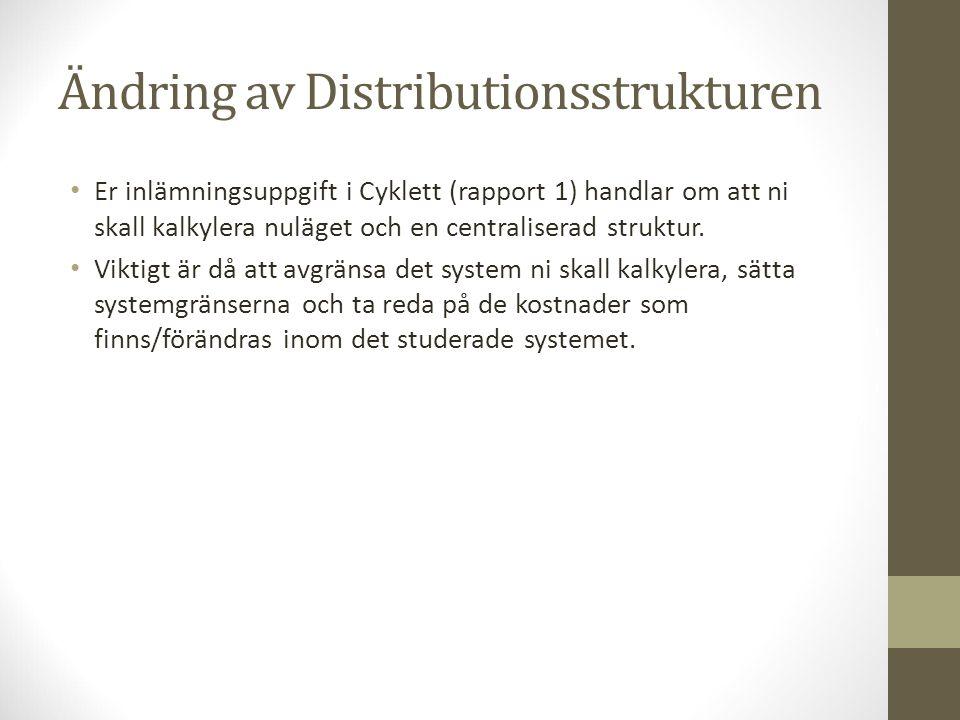 Ändring av Distributionsstrukturen