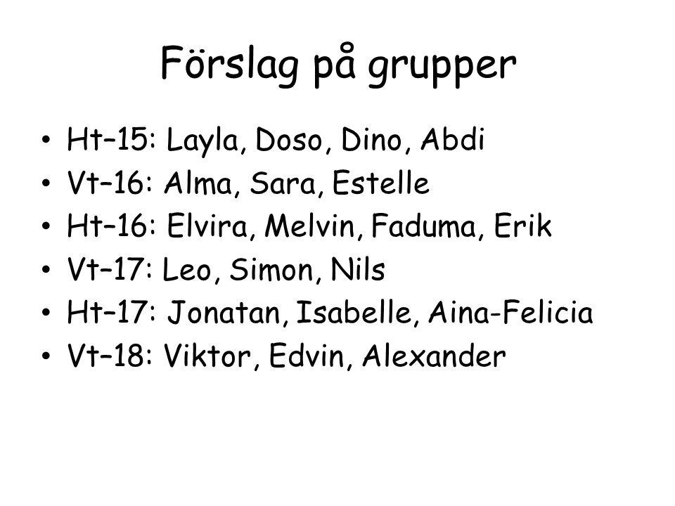 Förslag på grupper Ht–15: Layla, Doso, Dino, Abdi