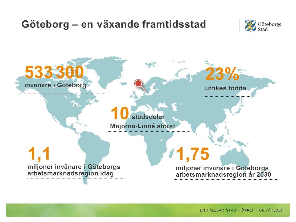 Göteborg – en växande framtidsstad