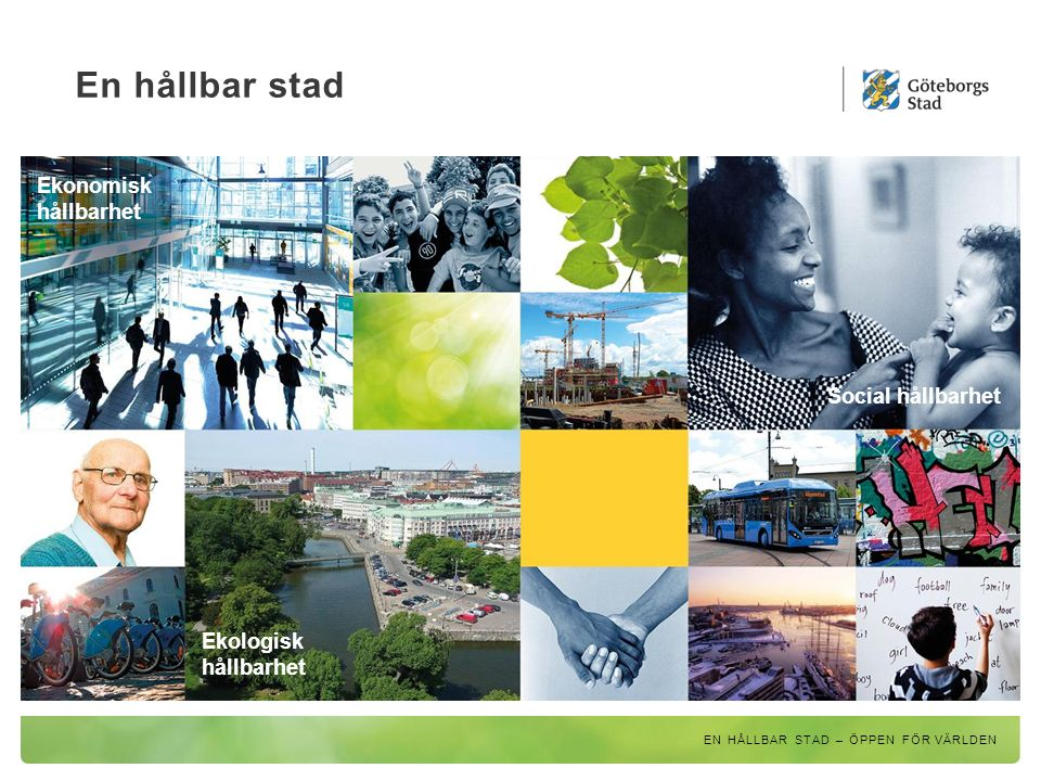 En hållbar stad Ekonomisk hållbarhet Social hållbarhet