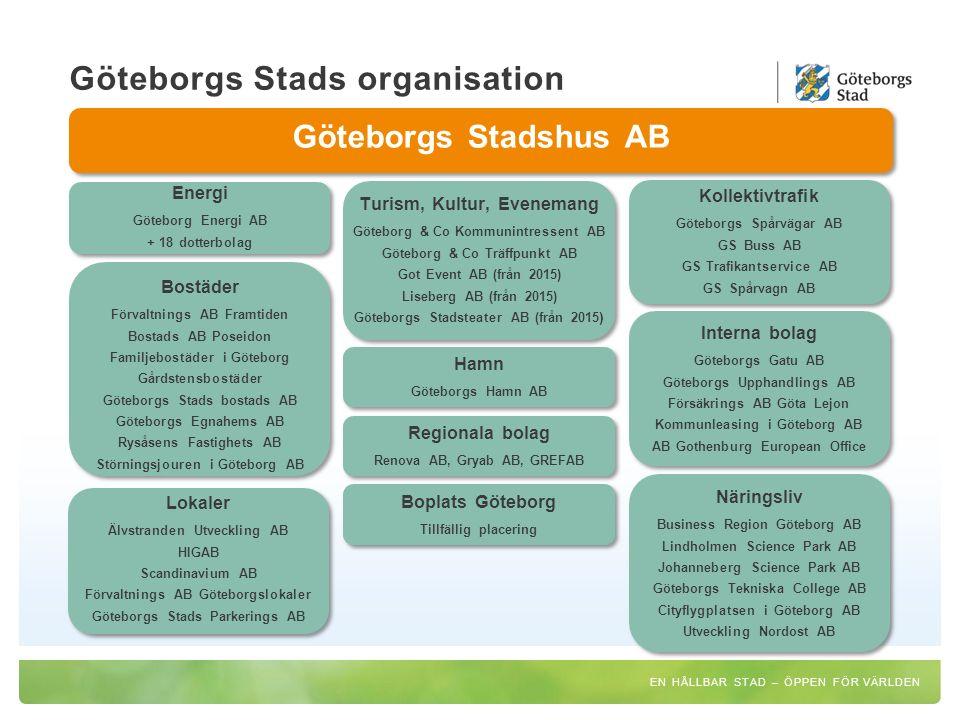 Göteborgs Stads organisation