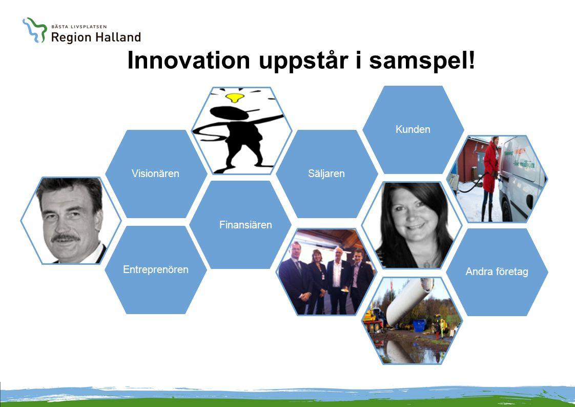 Innovation uppstår i samspel!