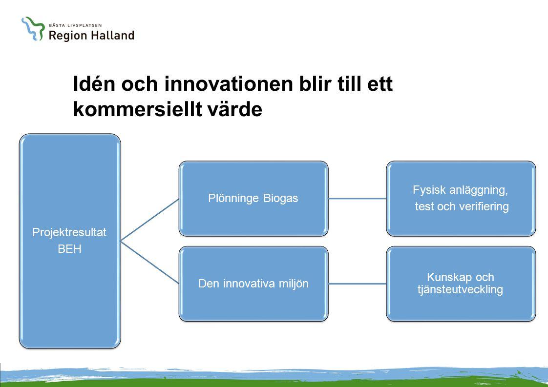 Idén och innovationen blir till ett kommersiellt värde