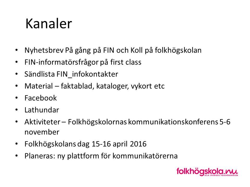 Kanaler Nyhetsbrev På gång på FIN och Koll på folkhögskolan