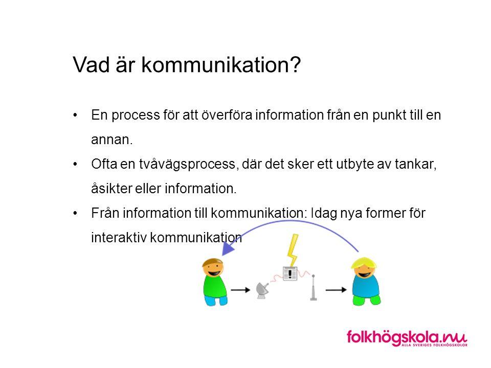 Vad är kommunikation En process för att överföra information från en punkt till en annan.