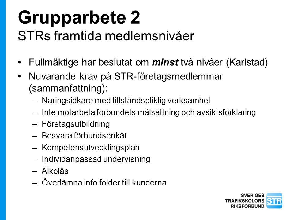 Grupparbete 2 STRs framtida medlemsnivåer