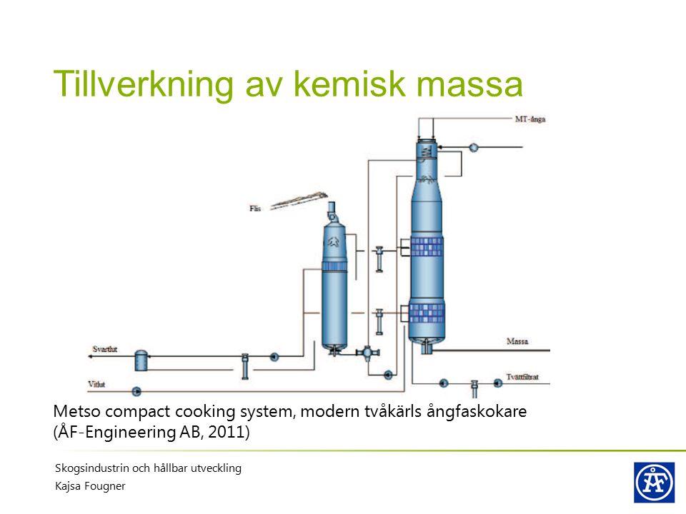 Tillverkning av kemisk massa