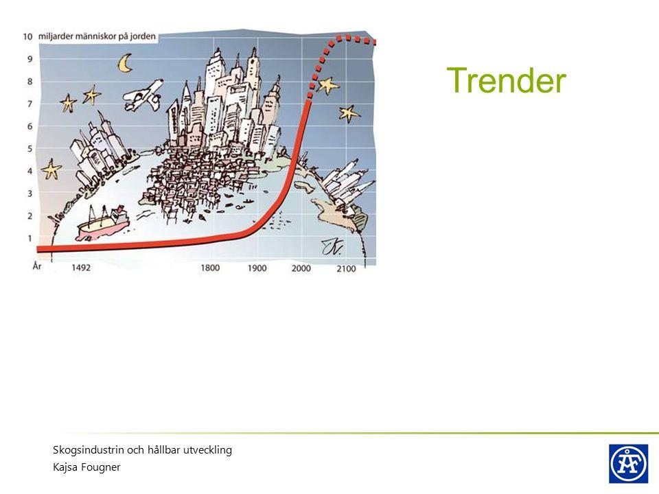 Trender Skogsindustrin och hållbar utveckling Kajsa Fougner