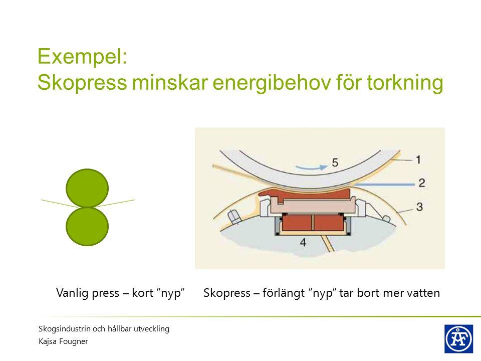 Exempel: Skopress minskar energibehov för torkning