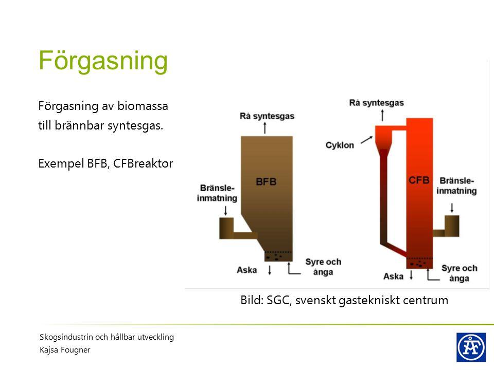 Förgasning Förgasning av biomassa till brännbar syntesgas.