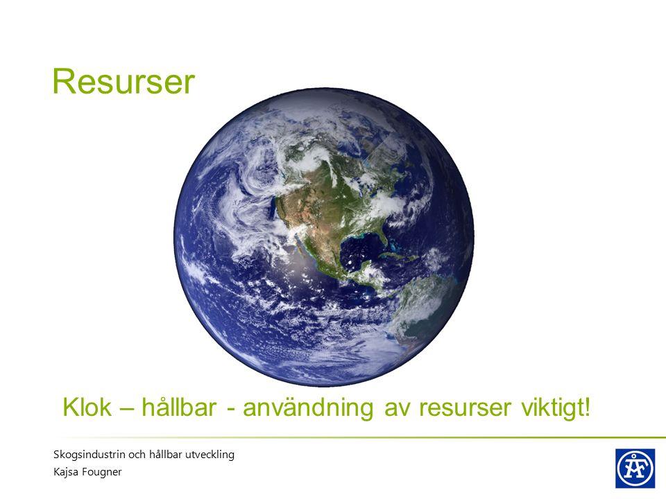 Resurser Klok – hållbar - användning av resurser viktigt!