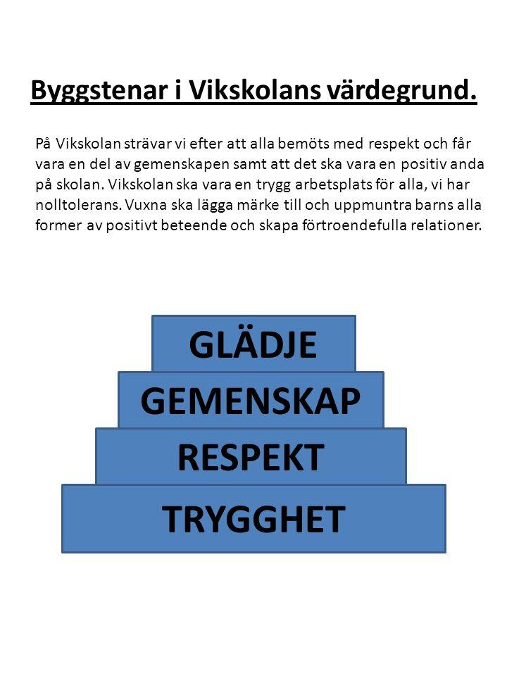 Byggstenar i Vikskolans värdegrund.