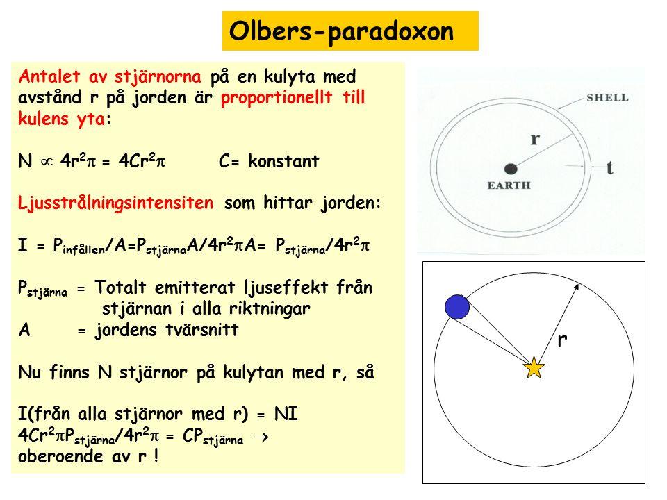 Olbers-paradoxon r Antalet av stjärnorna på en kulyta med