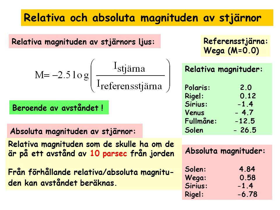 Relativa och absoluta magnituden av stjärnor