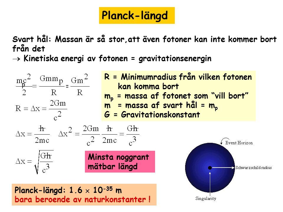 Planck-längd Svart hål: Massan är så stor,att även fotoner kan inte kommer bort. från det.  Kinetiska energi av fotonen = gravitationsenergin.