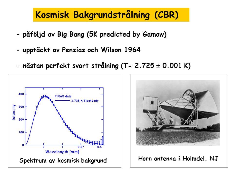 Kosmisk Bakgrundstrålning (CBR)