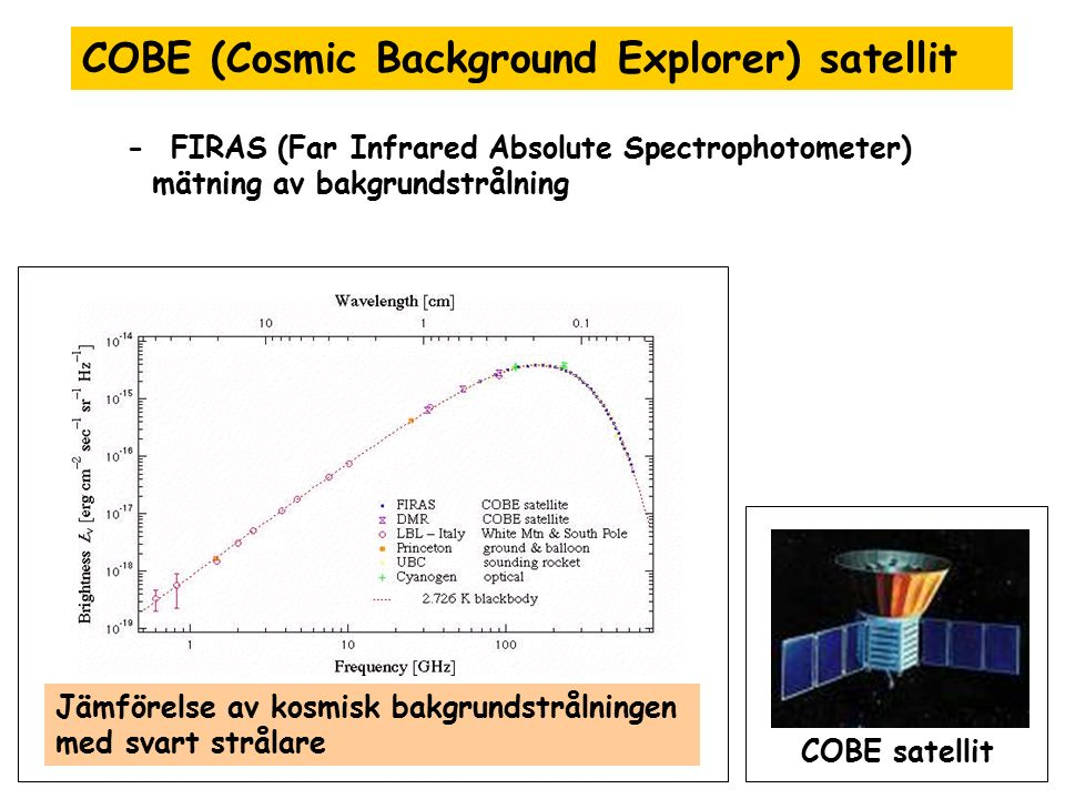 COBE (Cosmic Background Explorer) satellit