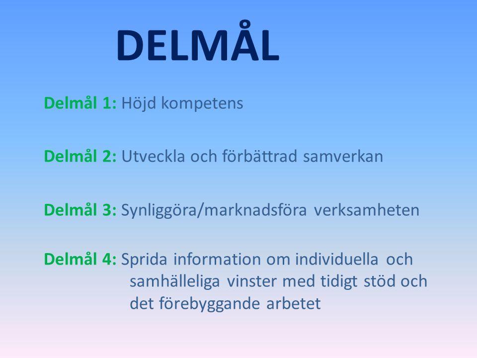 DELMÅL