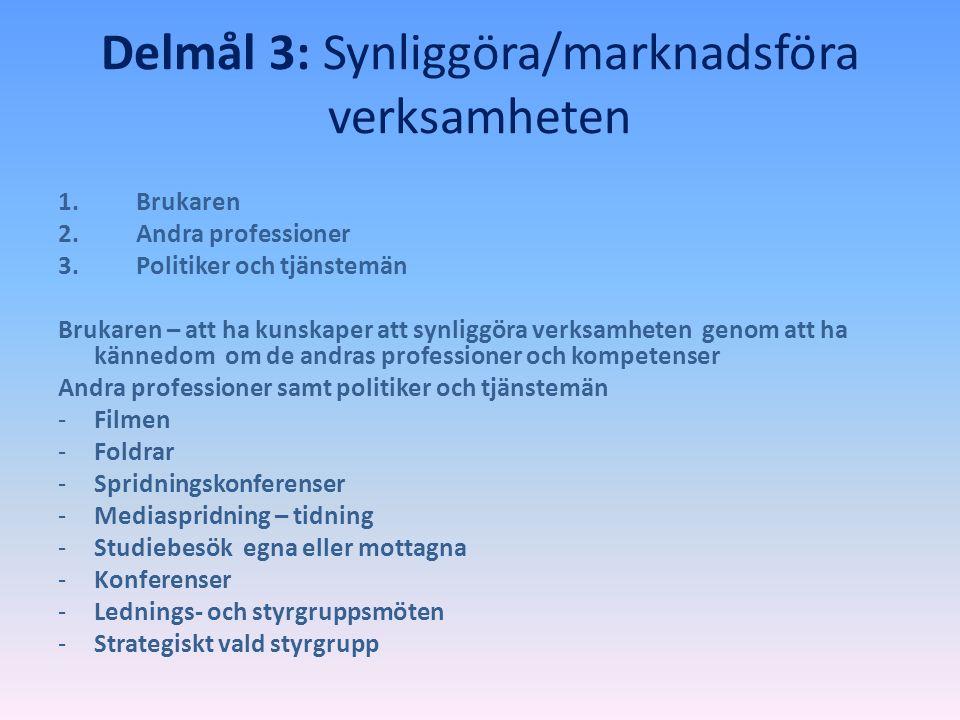 Delmål 3: Synliggöra/marknadsföra verksamheten