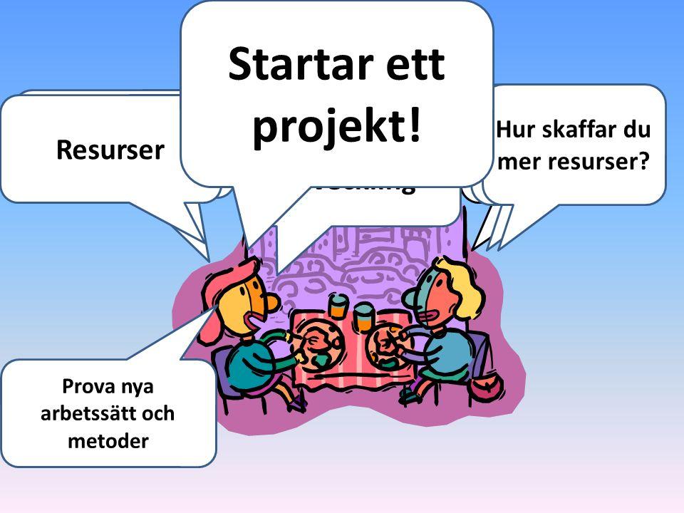 Startar ett projekt! STARTA PROJEKT Hur Hur då Utveckla verkamheten