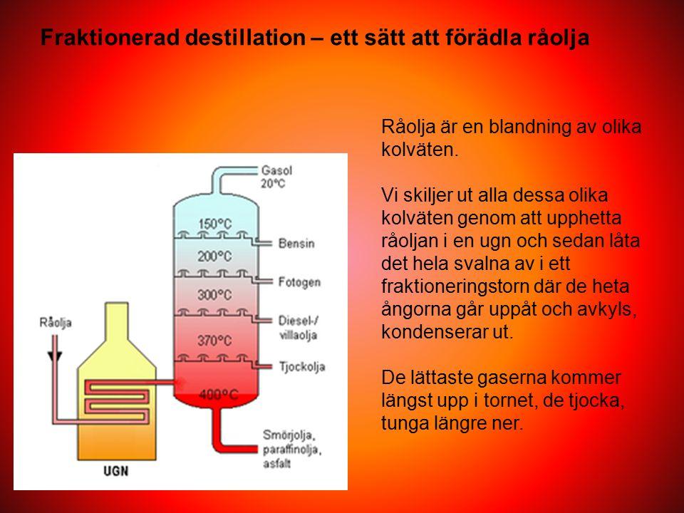 Fraktionerad destillation – ett sätt att förädla råolja